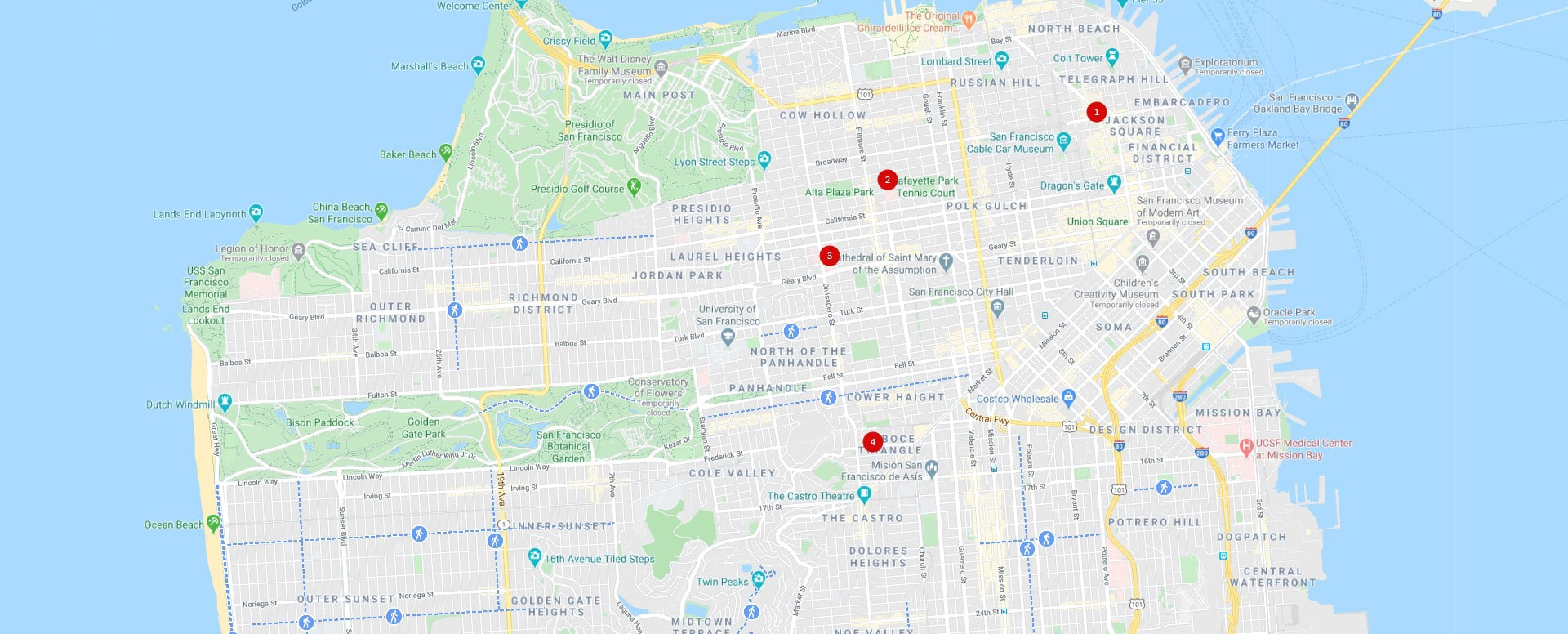 San-Francisco Blood Test Points-min