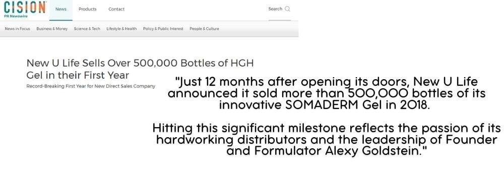 Sales of HGH Gels